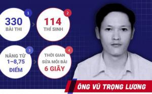 Ông Vũ Trọng Lương - người sửa điểm thi ở Hà Giang từng làm những công việc gì?
